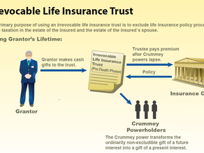 The Irrevocable Life Insurance Trust And Crummey Powers