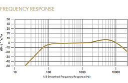 RODE WIRELESS GO Frequency Response.jpg