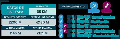 datos_ultra_et_01-600x197.png