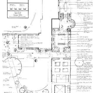 Farmhouse Garden - Detailed Planning