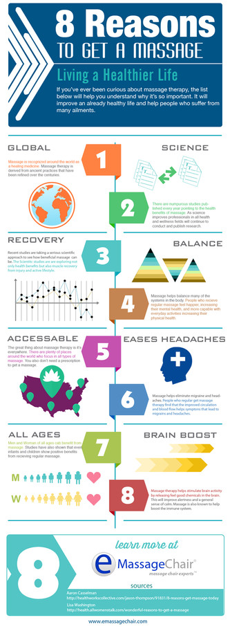 8 Reasons Massage is Good for You.