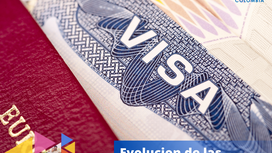 Evolución de visas colombianas.