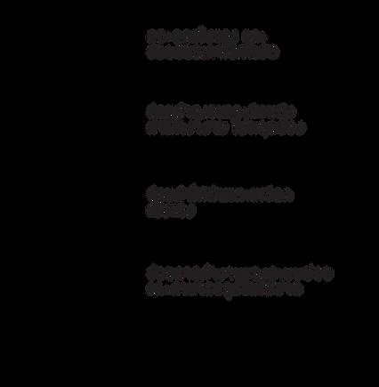 BONE AND RAW, บาร์ฟ, barf, b.a.r.f., thailand, อาหารสด, อาหารดิบ, อาหารหมา, อาหารสุนัข, ประโยชน์อาหารบาร์ฟ