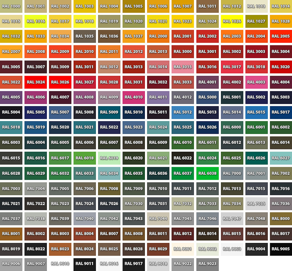Chart of RAL colours with RAL codes