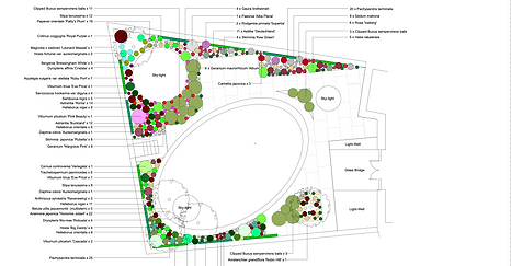 Detailed planting plan for a large garden design