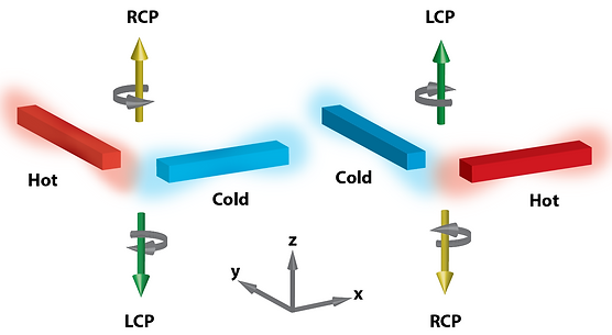 CP-thermal.PNG