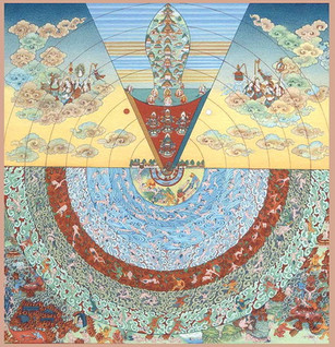 Cosmology in Chinese culture