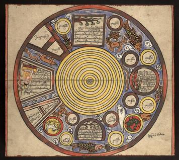 Burmese Buddhiam Cosmology