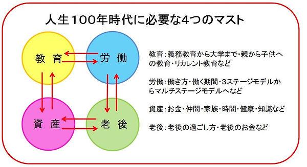 FP 4つのタスク.jpg