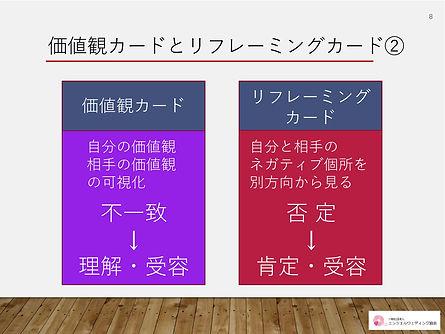 新郎新婦への価値観セミナー (プレゼン資料補足あり)_page-0008.jpg