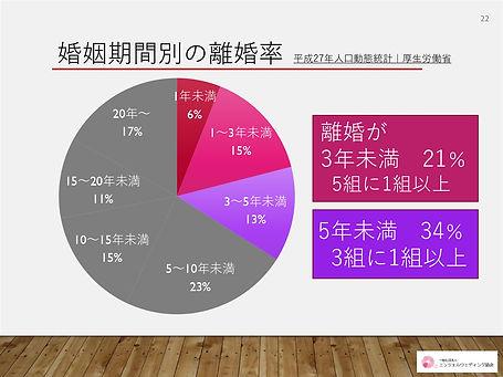 新郎新婦への価値観セミナー (プレゼン資料補足あり)_page-0022.jpg
