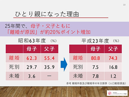 新郎新婦への価値観セミナー (プレゼン資料補足あり)_page-0023.jpg