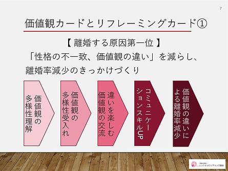 新郎新婦への価値観セミナー (プレゼン資料補足あり)_page-0007.jpg