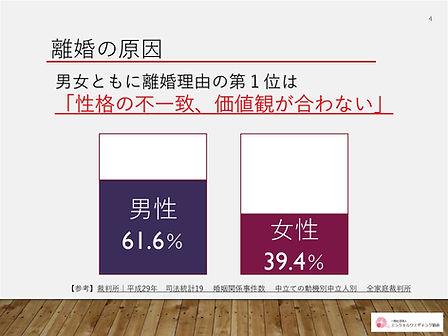 新郎新婦への価値観セミナー (プレゼン資料補足あり)_page-0004.jpg