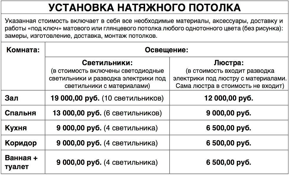 Прайс Потолки КИРОВСКАЯ.jpg