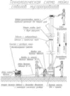 Ochistka musoroprovoda.jpg