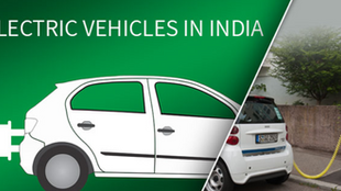 Electric Vehicles in India- Present market hinting at the bright future ahead.