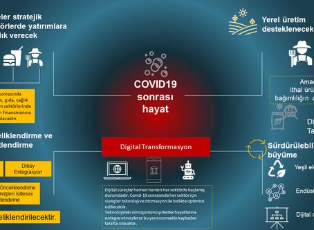 Covid-19 Sonrası Stratejimiz Hazır Mı?