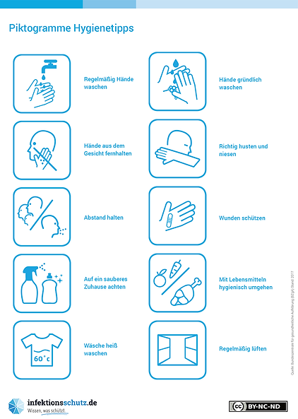 Hygiene Tipps.png