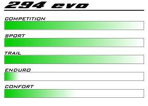curseurs VTT 294 Evo.jpg