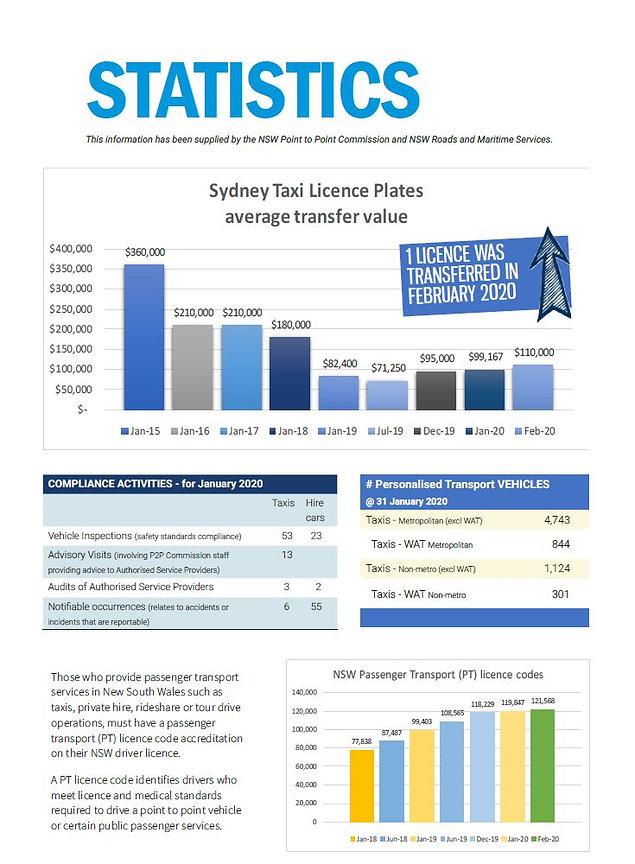 March 2020 Sydney Stats.JPG