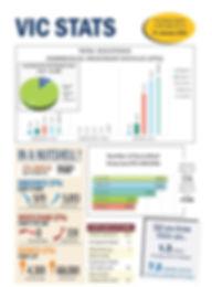 March 2020 Vic Stats.JPG