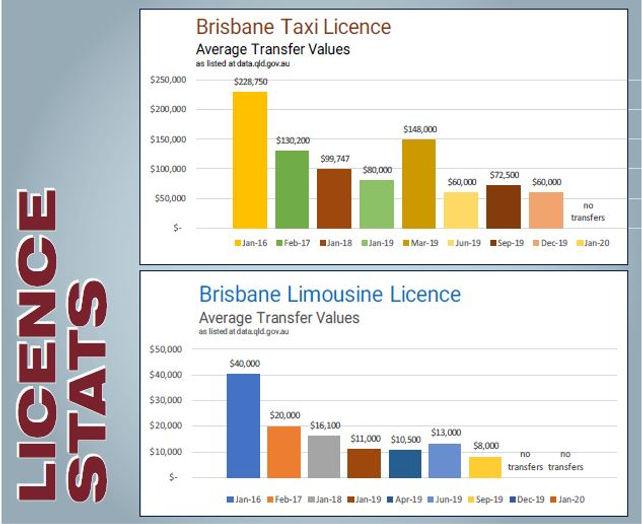 Brisbane Stats 2020.JPG