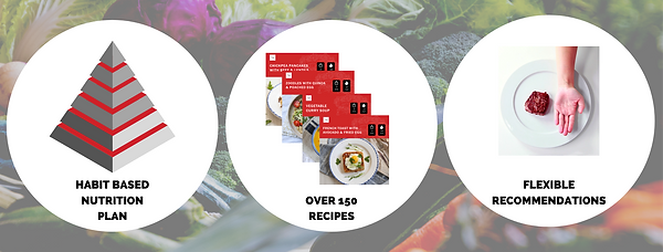 Over 4 150 recipes.png