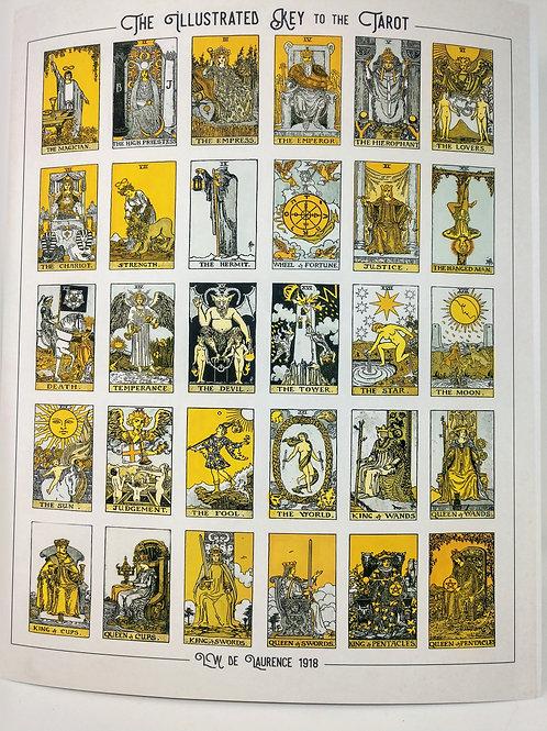 Vintage Tarot Card Chart Print