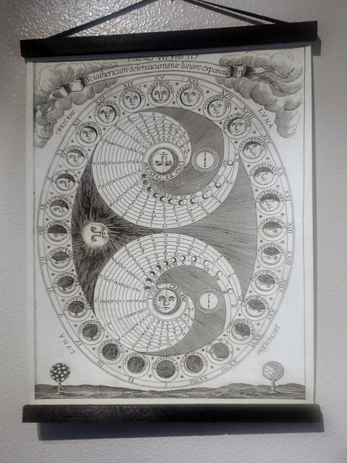 Vintage Moon Phases Chart Wall Hanging