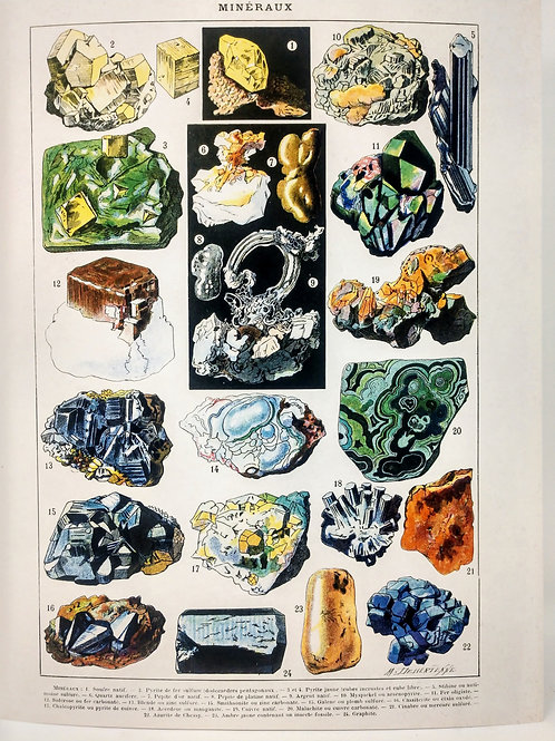 Vintage Natural History French Minerals Print
