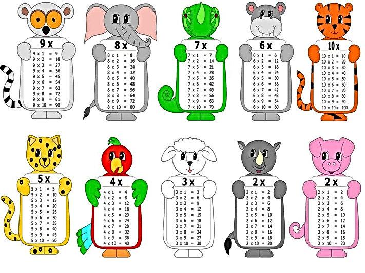 Tabuada de Multiplicação de Animais- Atividades lúdicas