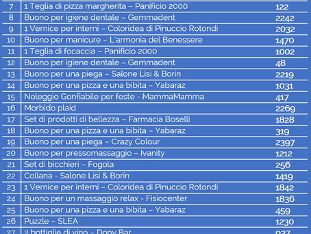 Lotteria del Berin 2018: i numeri estratti!