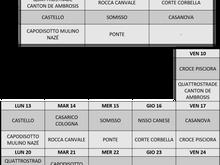 Calendario prove in teatro 🗓