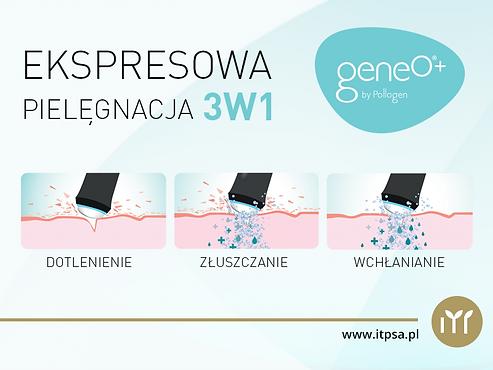 geneo-ekspresowy-bankietowy-zabieg-działanie-itp-dotlenienie-złuszczanie-wchłanianie-pollogen-laserowe-love-racibórz