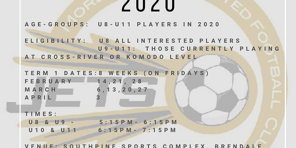 MBU Academy Program - Term 1 2020
