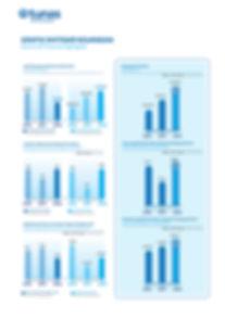 Grafik Ikhtisar Keuangan.jpg