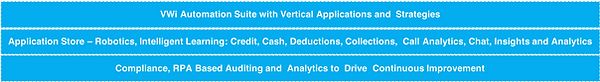 VWi Credit to Cash Stack Solutions