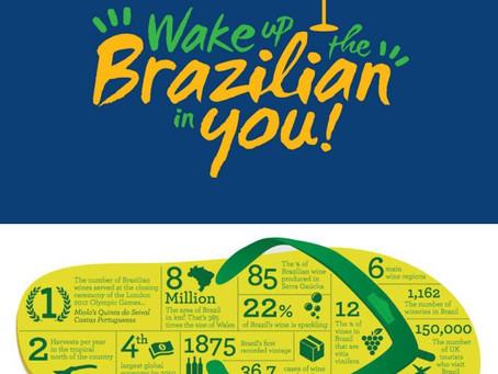 Wake Up The Brazilian In You