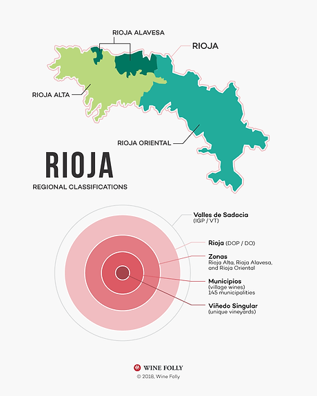 Rioja Regional Wine Classification Map