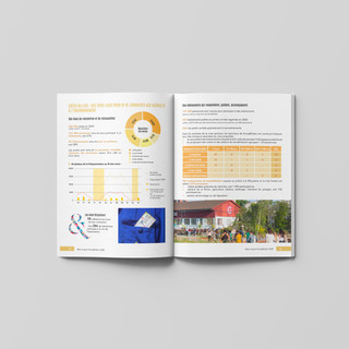 pages infographies