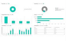 Insurance Producer Analytics