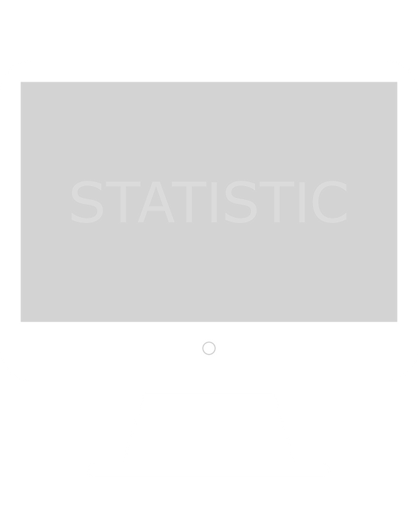 movida statistic