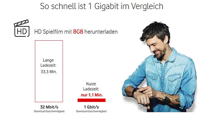 so schnell ist 1 gigabit.jpg