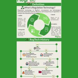 RegPac Infographics