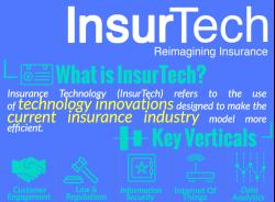 InsurTech Infograph