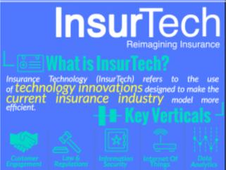 InsurTech Infographic