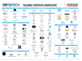 The Future Of Islamic FinTech Is Bright