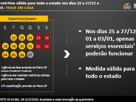 Estado de SP volta à fase amarela da quarentena nesta segunda-feira
