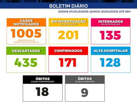 Cotia: Boletim PMC Nº XLI|Covid-19